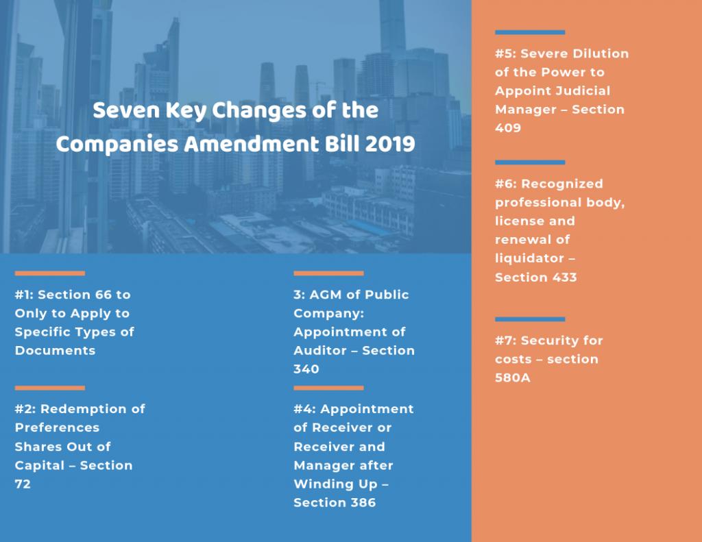 7 changes of ammendment bill